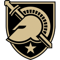 Army Black Knights Boards