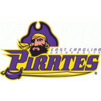 East Carolina University Boards